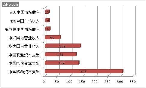 收入证明范本_揭秘朝鲜人民真实收入_营业收入出包括哪些
