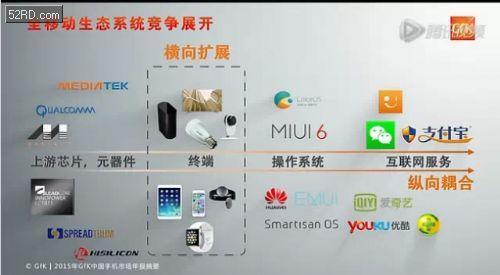 2014年国内手机市场五大结构变化及2015年三全竞争