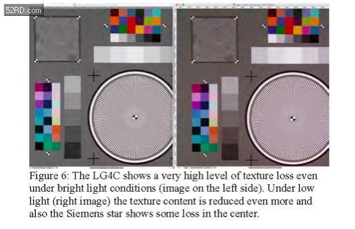 详解评分标准如何对手机摄像头进行测试排名