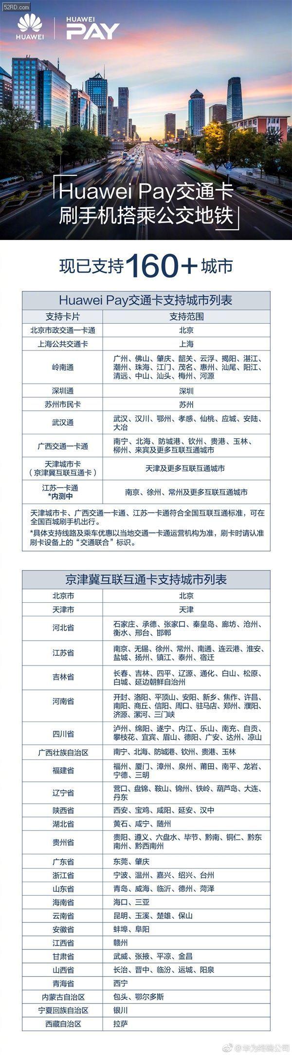 华为公司公布支持交通卡城市:已覆盖160余个